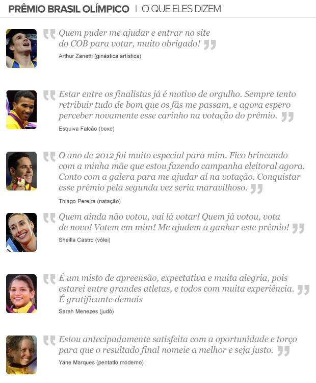 info frases Prêmio Brasil Olímpico (Foto: arte esporte)