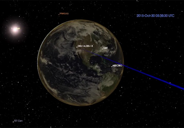Animação divulgada pela Nasa explica trajetória de asteroide que deve passar perto da Terra neste sábado, no Halloween (Foto:  NASA/JPL-Caltech)