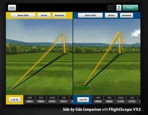 Tecnologia golfe (Foto: Divulgação)