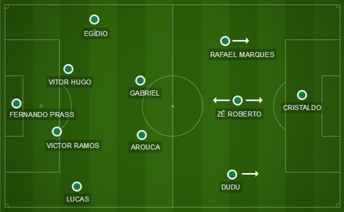 Palmeiras campinho sem Cleiton Xavier (Foto: GloboEsporte.com)