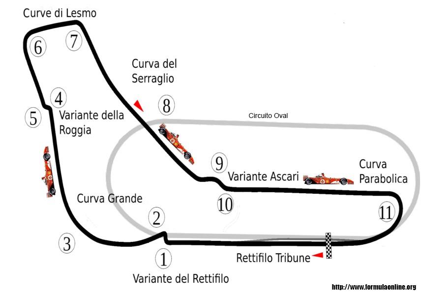 O traçado do circuito completo de Monza - cuja extensão é de 10km, misto mais oval (Foto: Divulgação)