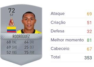 Card Fifa Angelo Rodríguez Grêmio (Foto: Reprodução)