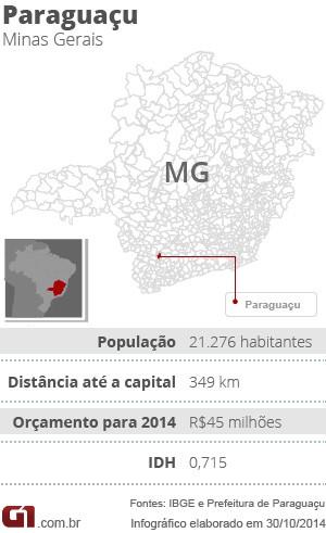 Ficha - especial seca - Paraguaçu (MG) (Foto: G1)