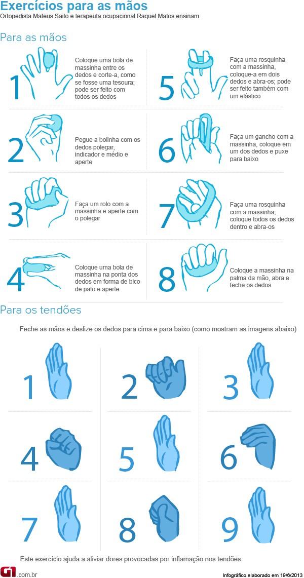 Exercícios para as mãos com massinha de modelar (Foto: Arte/G1)