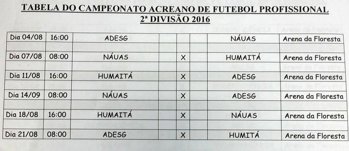 Tabela Acreano 2ª divisão sem o Independência (Foto: Duaine Rodrigues)
