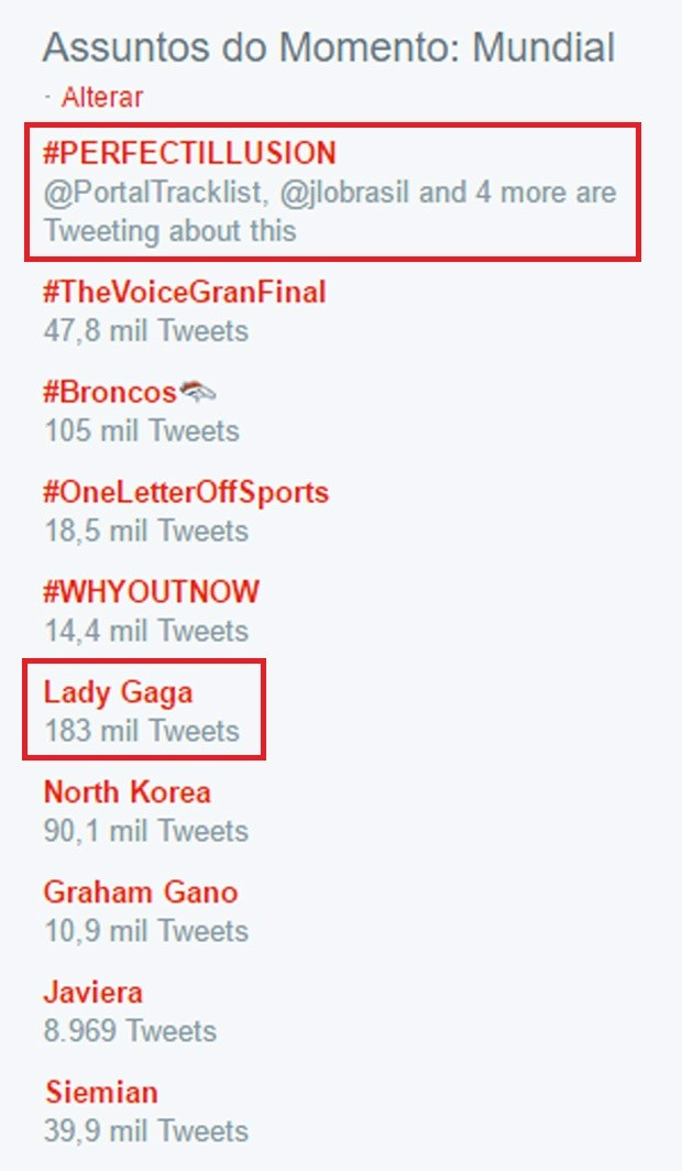 Novo single de Lady Gaga ficou entre assuntos mais comentados na web (Foto: Reprodução)