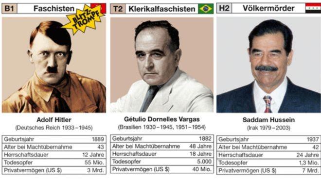 Jogo alemão é uma espécie de 'super trunfo' com os maiores ditadores da história