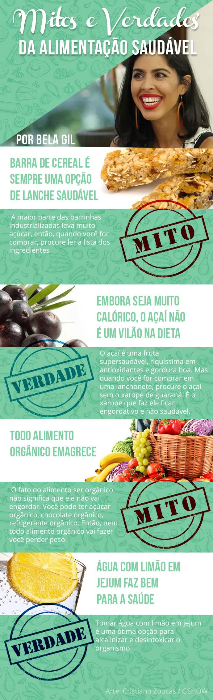 Mitos e verdades da alimentação saudável por Bela Gil (Foto: Gshow)