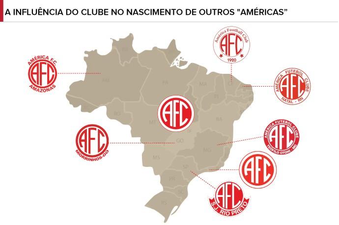 INFO - influência do América-RJ na criação de outros clubes (Foto: Editoria de Arte)