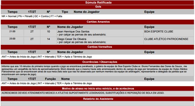 Árbitro relatou entrega de objeto na súmula (Foto: Reprodução site Federação Mineira de Futebol)