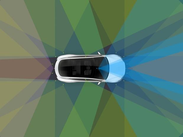 Tesla aposta em sistema self-driving (Foto: Divulgação)