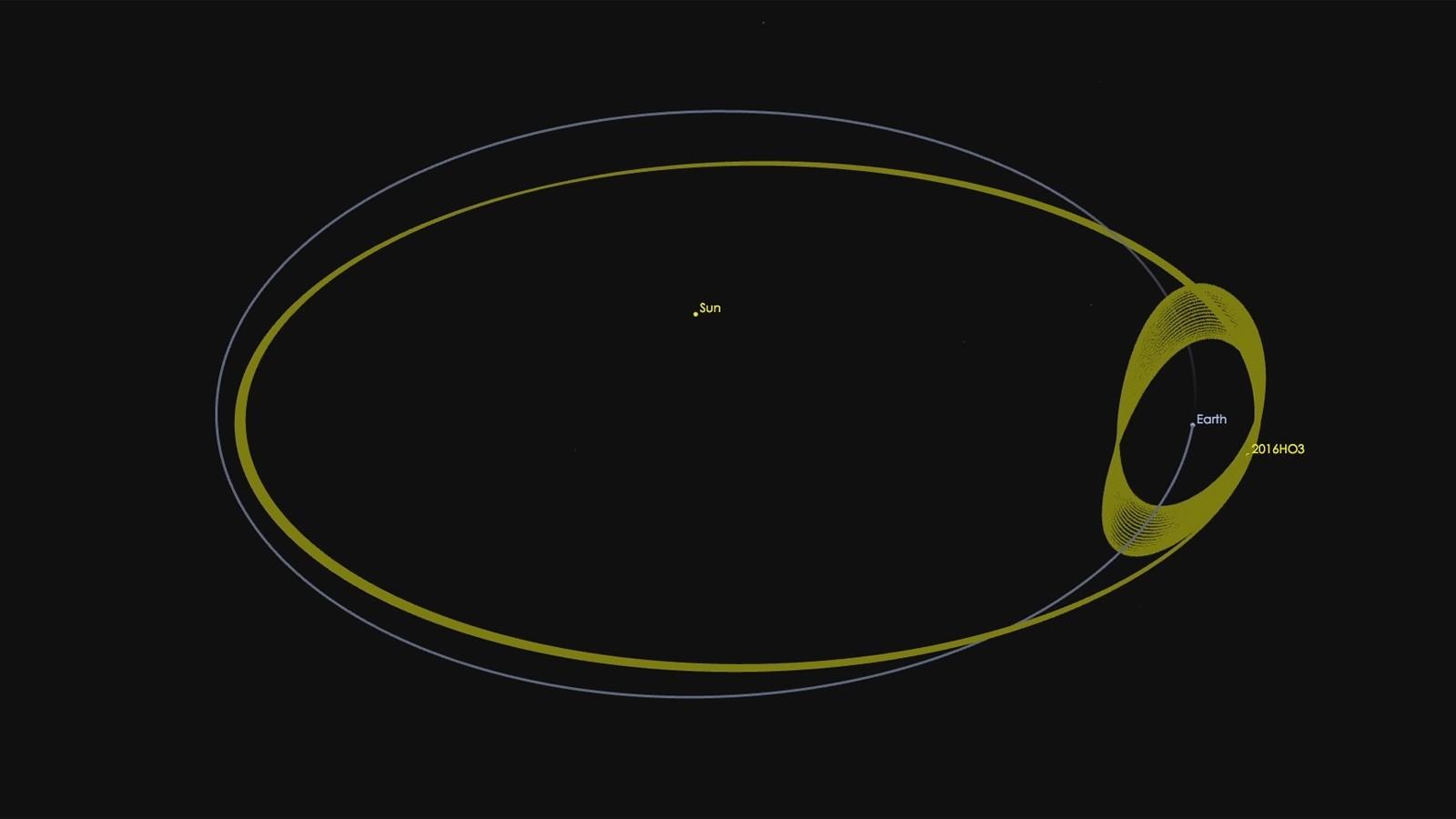 "NASA descobre uma ""quase"" lua orbitando a Terra"