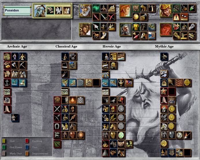 Contando com vários deuses para escolher ao evoluir de era, Age of Mythology: Extended Edition possui uma excelente apresentação de sua árvore tecnologica (Foto: Reprodução/Daniel Ribeiro)