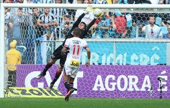 Números da 16ª rodada: Dudu e Lucas Lima são caçados; Denis brilha no gol