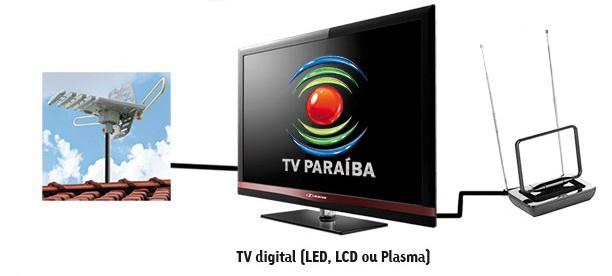 Saiba como sintonizar a TV Paraíba Digital (Foto: Reprodução)