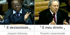 Ministros discutiram no plenário (Reprodução/TV Justiça)