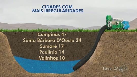 RMC tem 226 pontos de captação irregular de água em poços e rios, aponta Daee