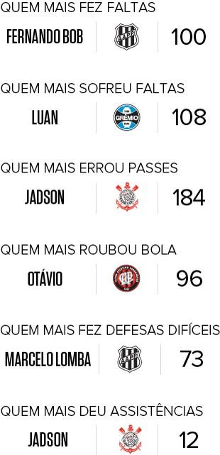 Info Pacotão Cartola Final 3 (Foto: Infoesporte)