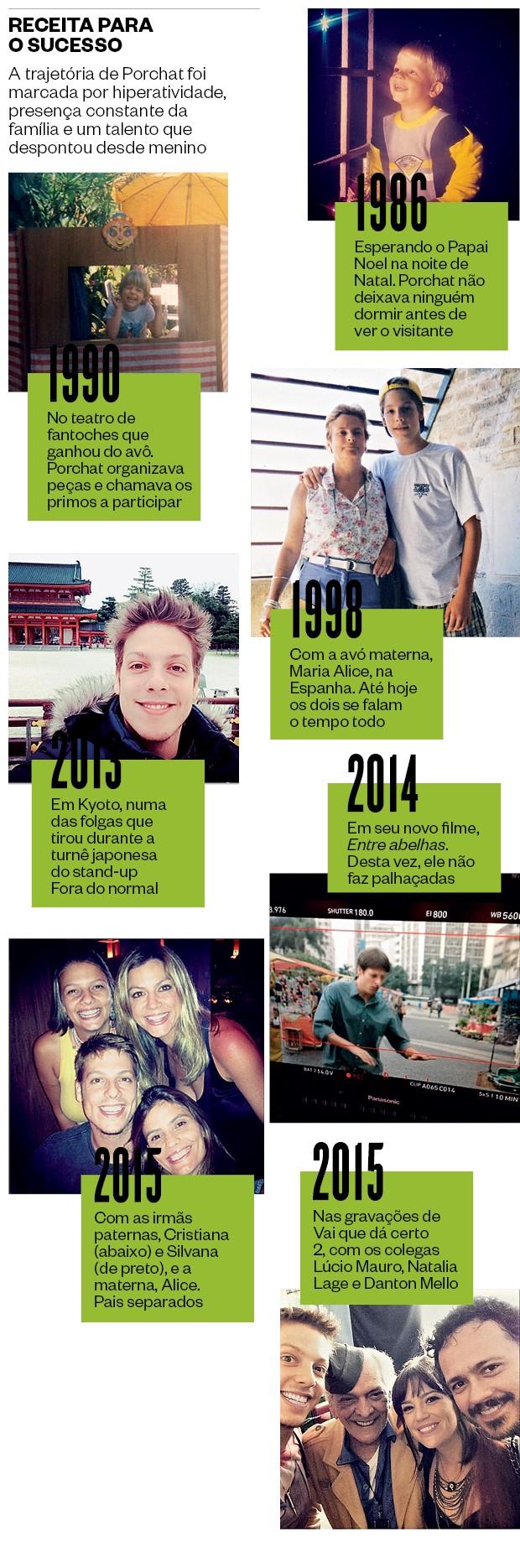 Notícias - Magazine cover