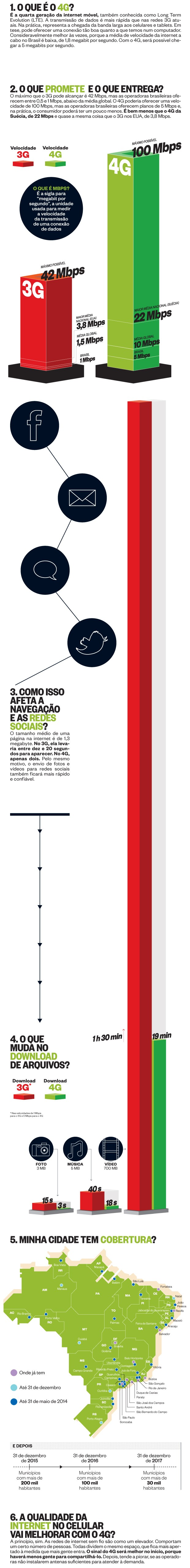 internet móvel 1  (Foto: Divulgação)