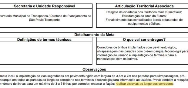 Documento da prefeitura é claro ao indicar construção da ciclovia ao longo dos corredores de ônibus (Foto: Reprodução)