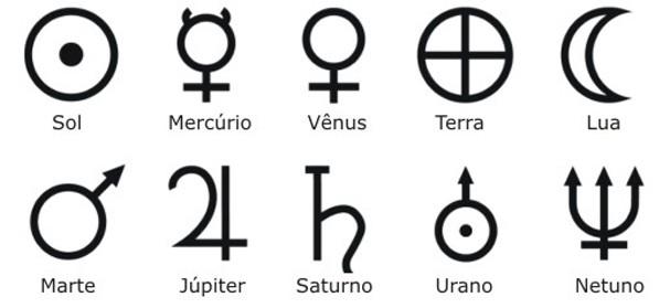 Símbolos dos Planetas (Foto: Reprodução/Pinterest)