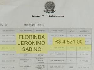Florinda recebeu os maiores valores do programa no período (Foto: Reprodução/TV TEM)
