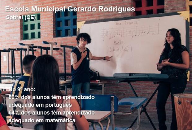 Escola municipal Gerardo Rodrigues, em Sobral (CE) (Foto: Gabriela Portilho)