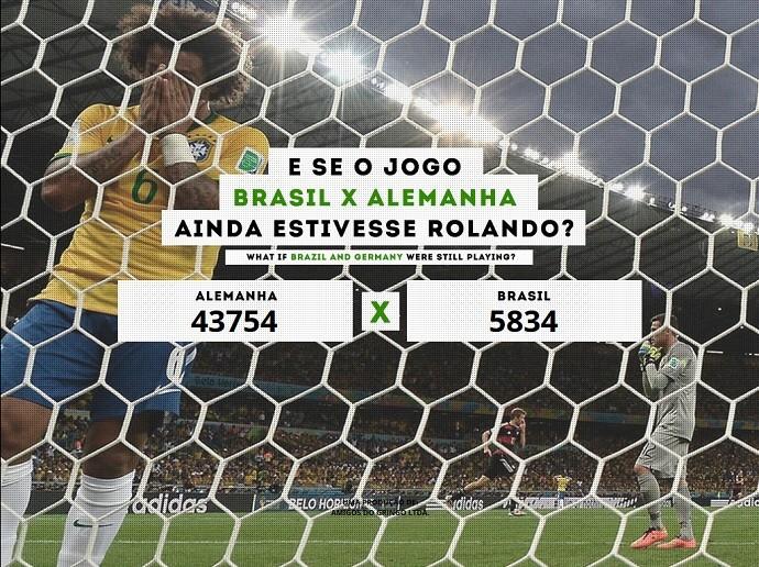 Brasil Alemanha placar eterno