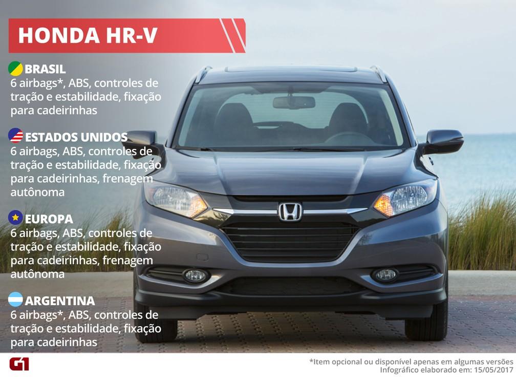 Itens de segurança do Honda HR-V (Foto: Divulgação)