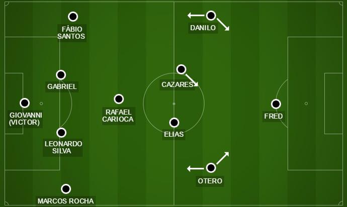 Atlético-MG do técnico Roger Machado (Foto: GloboEsporte.com)