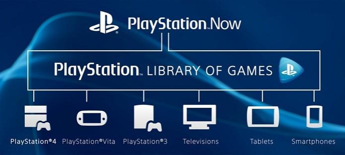 PlayStation Now entrará em fase de testes beta também no PlayStation 4. (Foto: Reprodução/Destructoid) (Foto: PlayStation Now entrará em fase de testes beta também no PlayStation 4. (Foto: Reprodução/Destructoid))