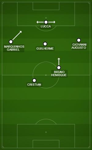Lucca centroavante e meias em posições invertidas; Corinthians vence no segundo tempo (Foto: GloboEsporte.com)