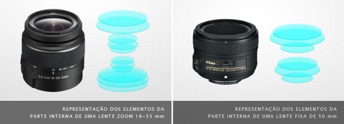 Esquema ilustrado dos elementos internos de uma lente zoom 18~55 mm, à esquerda, e de uma lente fixa 50 mm, à direita (Foto: Adriano Hamaguchi) (Foto: Esquema ilustrado dos elementos internos de uma lente zoom 18~55 mm, à esquerda, e de uma lente fixa 50 mm, à direita (Foto: Adriano Hamaguchi))