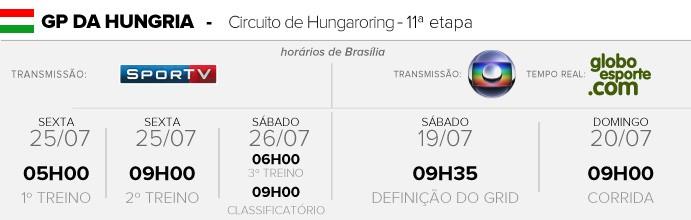Horários Circuito GP da Hungria
