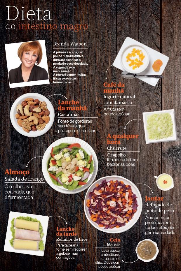 Dieta do intestino magro (Foto: Codo Meletti/ÉPOCA e produção Beth Freidenson)