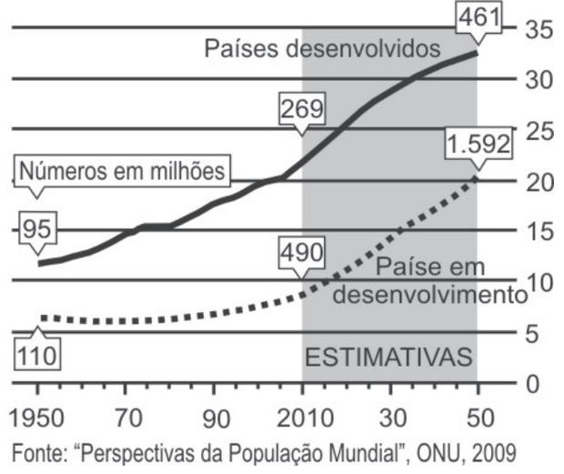 Disponível em: www.economist.com.  Acesso em: 9 jul. 2009 (adaptado).  (Foto: Reprodução/Enem)