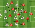 """Bayern sem zagueiros: explicação está na quebra de conceitos e no """"jogo de posição"""""""