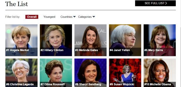 Ranking divulgado no site da Forbes das mulheres mais poderosas do mundo (Foto: Reprodução)