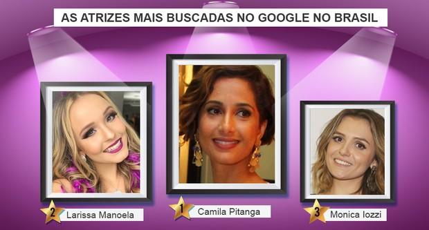 EGO - Camila Pitanga é a atriz mais buscada pelos brasileiros no ... 54cb1ba07b