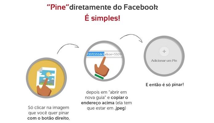 É possível pinar direto do Facebook (Foto: Divulgação/iInterativa)
