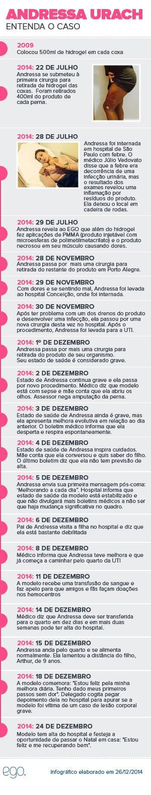 Andressa Urach - Entenda o caso - 26-12-2014 (Foto: EGO)