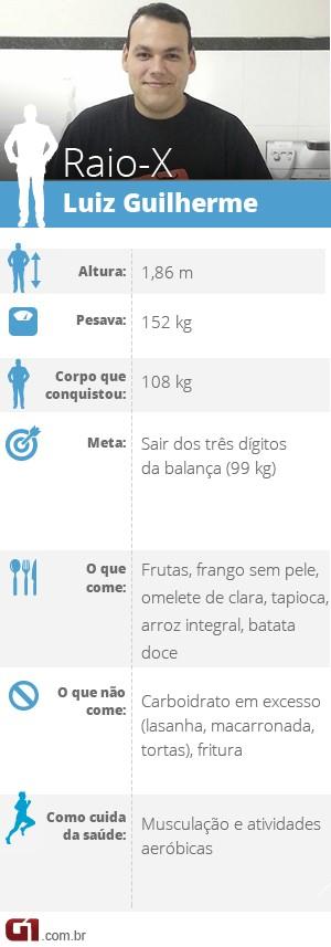 Luiz Guilherme Calheiros Prieto emagreceu 44 quilos em 7 meses com mudança de hábitos (Foto: Editoria de Arte/G1)