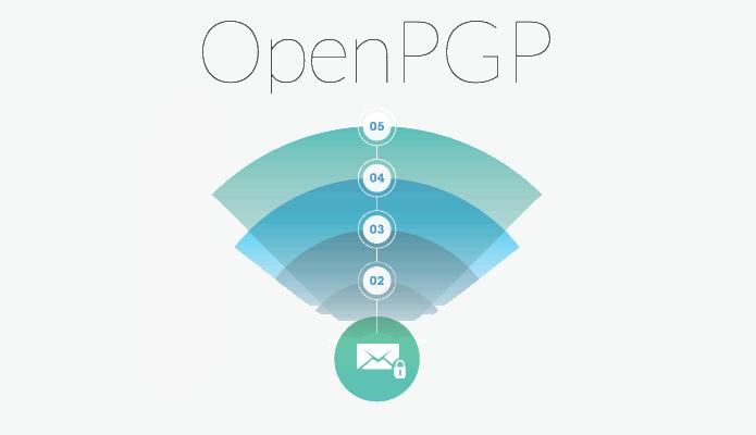 Facebook passa a usar OpenPGP para proteger e-mails (Foto: Reprodução/OpenPGP.org)