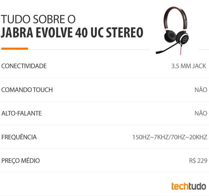 Tabela_Jabra Evolve 40 UC Stereo (certo) (Foto: Arte/TechTudo)