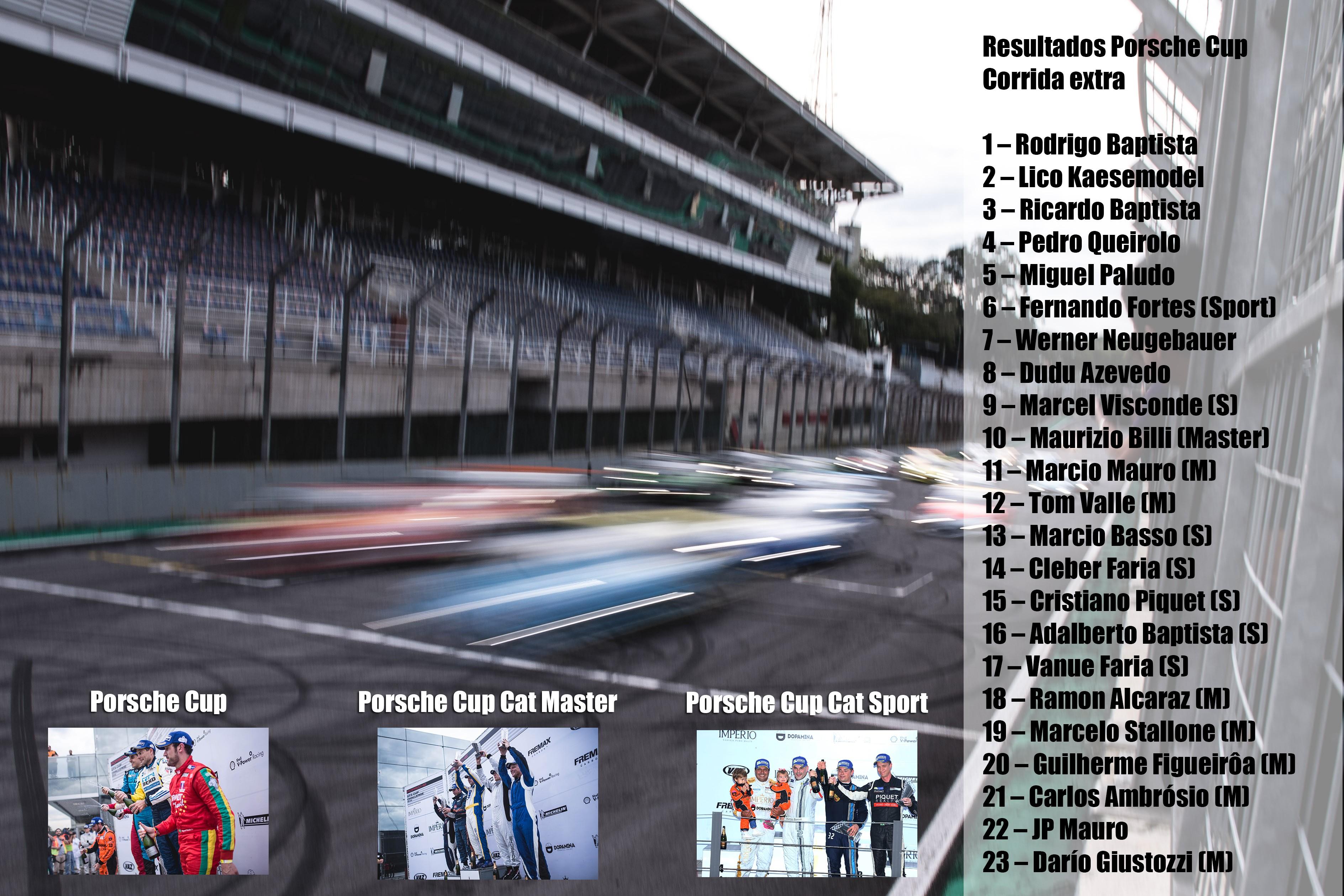Resultado Porsche Cup Corrida Extra (Foto: Montagem sobre foto de Victor Eleuterio )