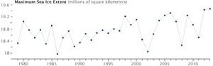 Variação na extensão de gelo na Antártica desde os anos 1980 (Foto: Nasa/Divulgação)