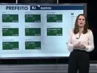 Nanci e Dejorge disputam o segundo turno em São Gonçalo, RJ
