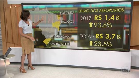 Aeroportos de quatro capitais terão gestão de empresas estrangeiras