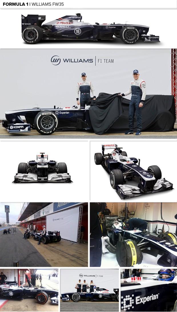 MOSAICO - Lançamento carro williams f1 (Foto: Editoria de arte)